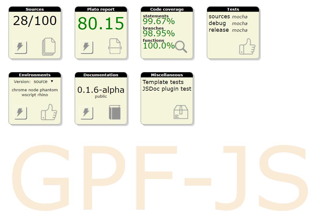 Javascript and development: 2016
